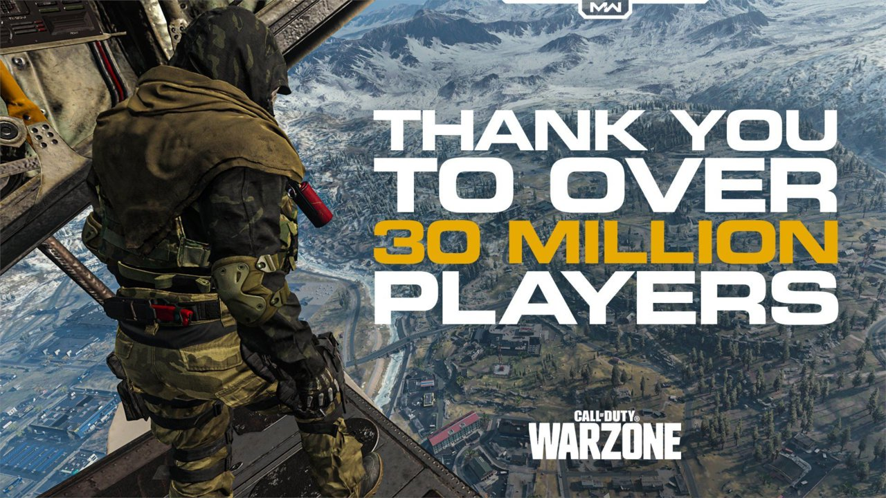 Call of Duty: Warzone amassed over 30 million players 2
