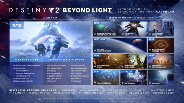 'Destiny 2' ViDoc 'Forged In The Storm' Biggest Takeaways