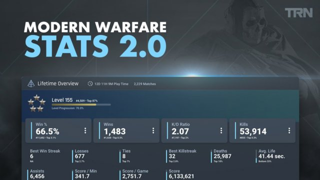 COD Tracker 2.0 is now available!