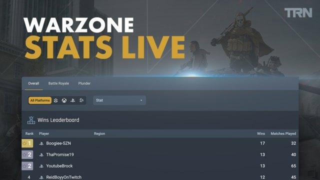 Warzone stats are now available